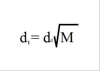 formula rascheta glubiny proierzanija grunta