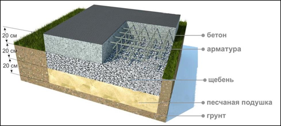 fundament monolitnaja plita